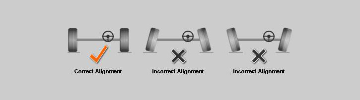 Tracking Amp Wheel Alignment Motest More Than Mot Testing